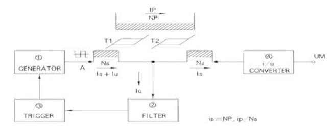 fdib-c16在配电直流屏绝缘监测上的应用